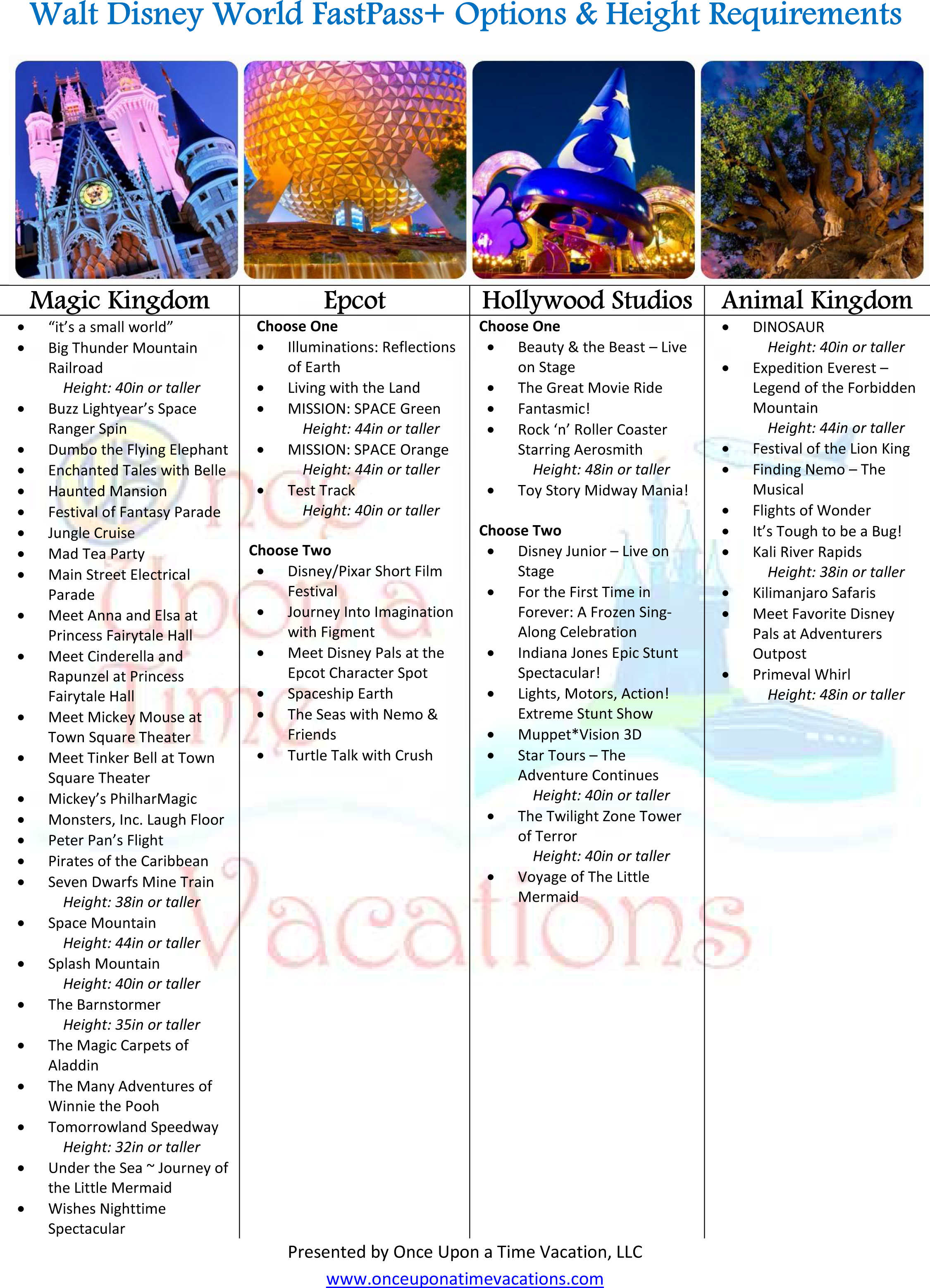 Printable Walt Disney World FastPass Tiers and Recommendations - Updated March 2016