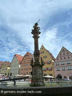 rothenburg-georgsbrunnen